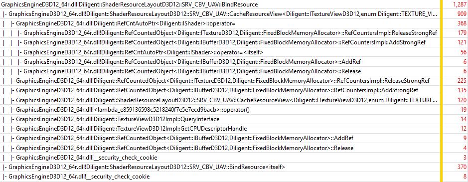 Trace-DiligentD3D12-Dyn-BindVar-Intel-1t_B