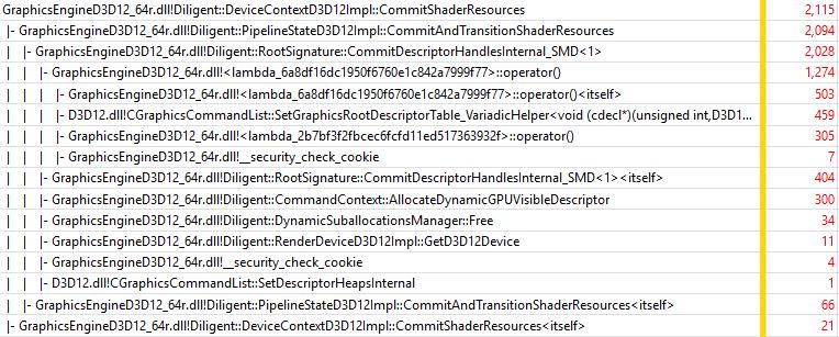 Trace-DiligentD3D12-Dyn-CommitRes-Intel-1t_B